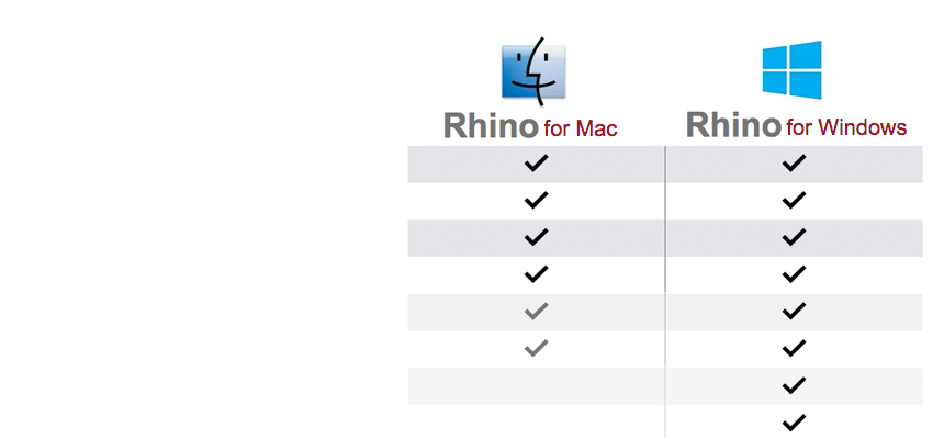 rhino 5.4.2 mac crack