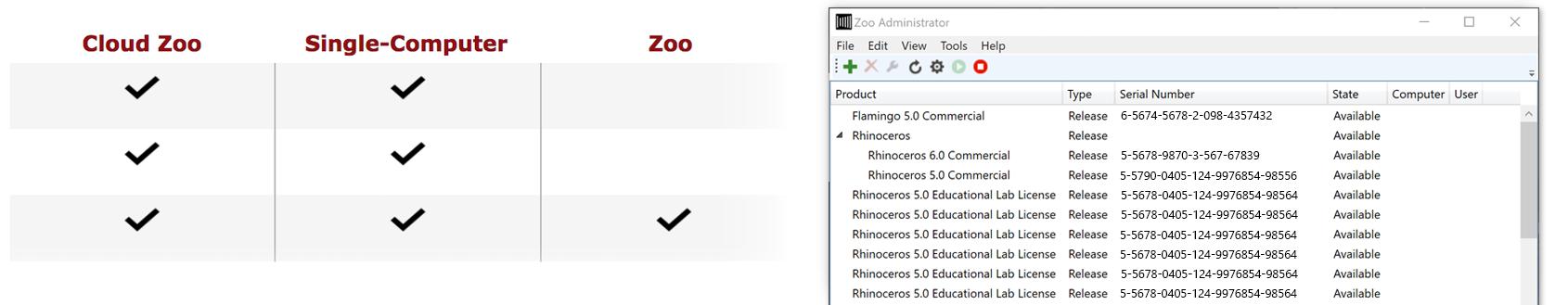 rhinoceros 6 educational