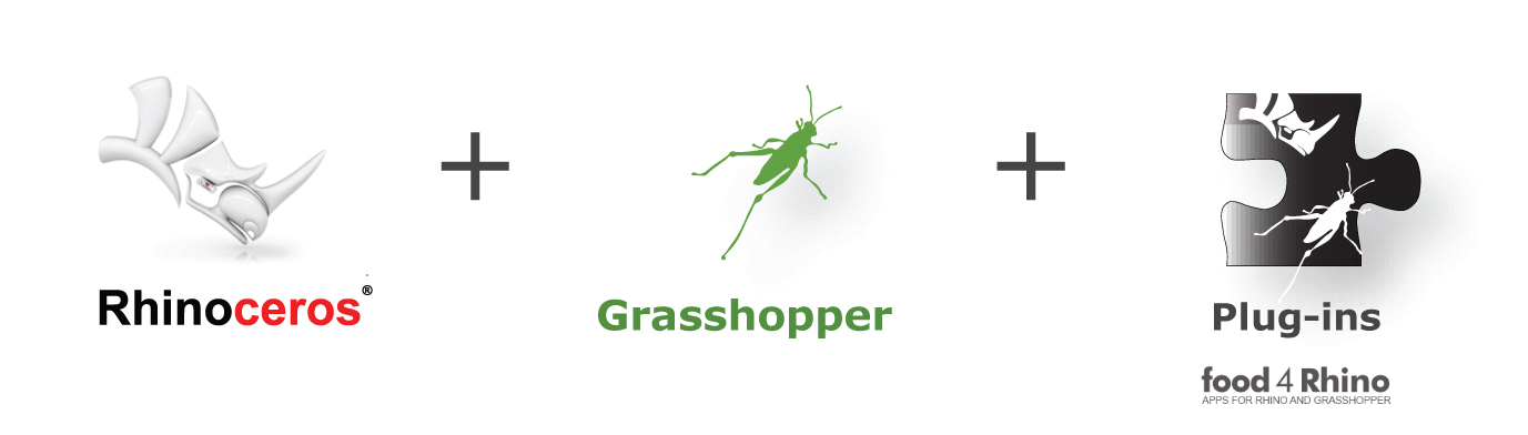 Rhino Grasshopper Plugin